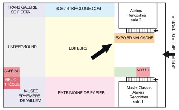 Plan intérieur général du SoBD